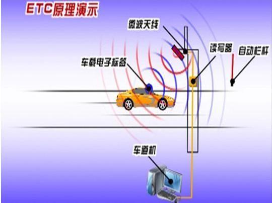 华普信工控机HPX-610在高速公路(ETC系统)中的应用