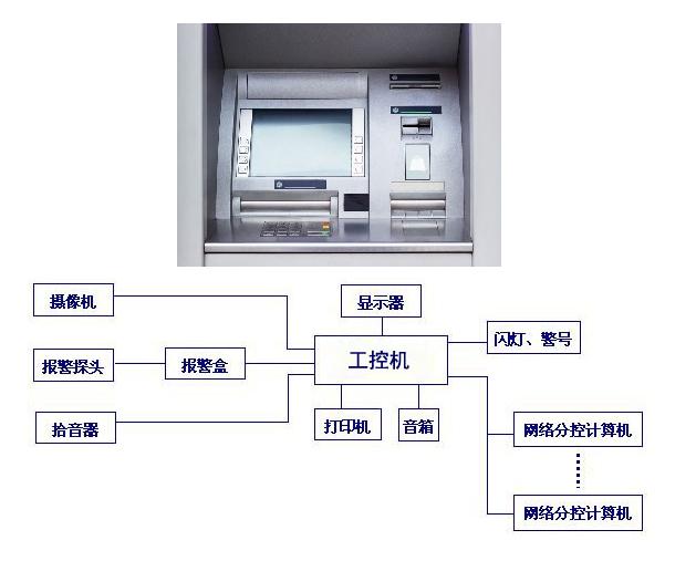 华普信HPX-630在自助终端行业中的应用